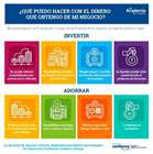 Catálogo Financiera Confianza ( Caducado )